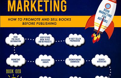 Book Pre-Launch Marketing Blog