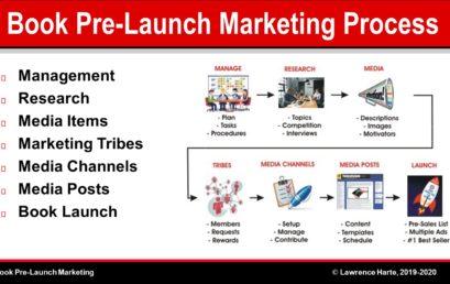 Book Pre-Launch Marketing Process Diagram