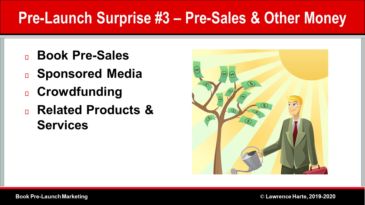 Book Pre-Launch Pre-Sales and Other Money