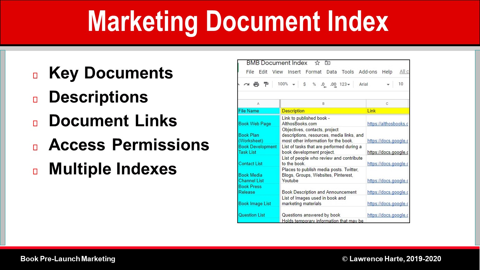 Book Pre-Launch Marketing Document Index