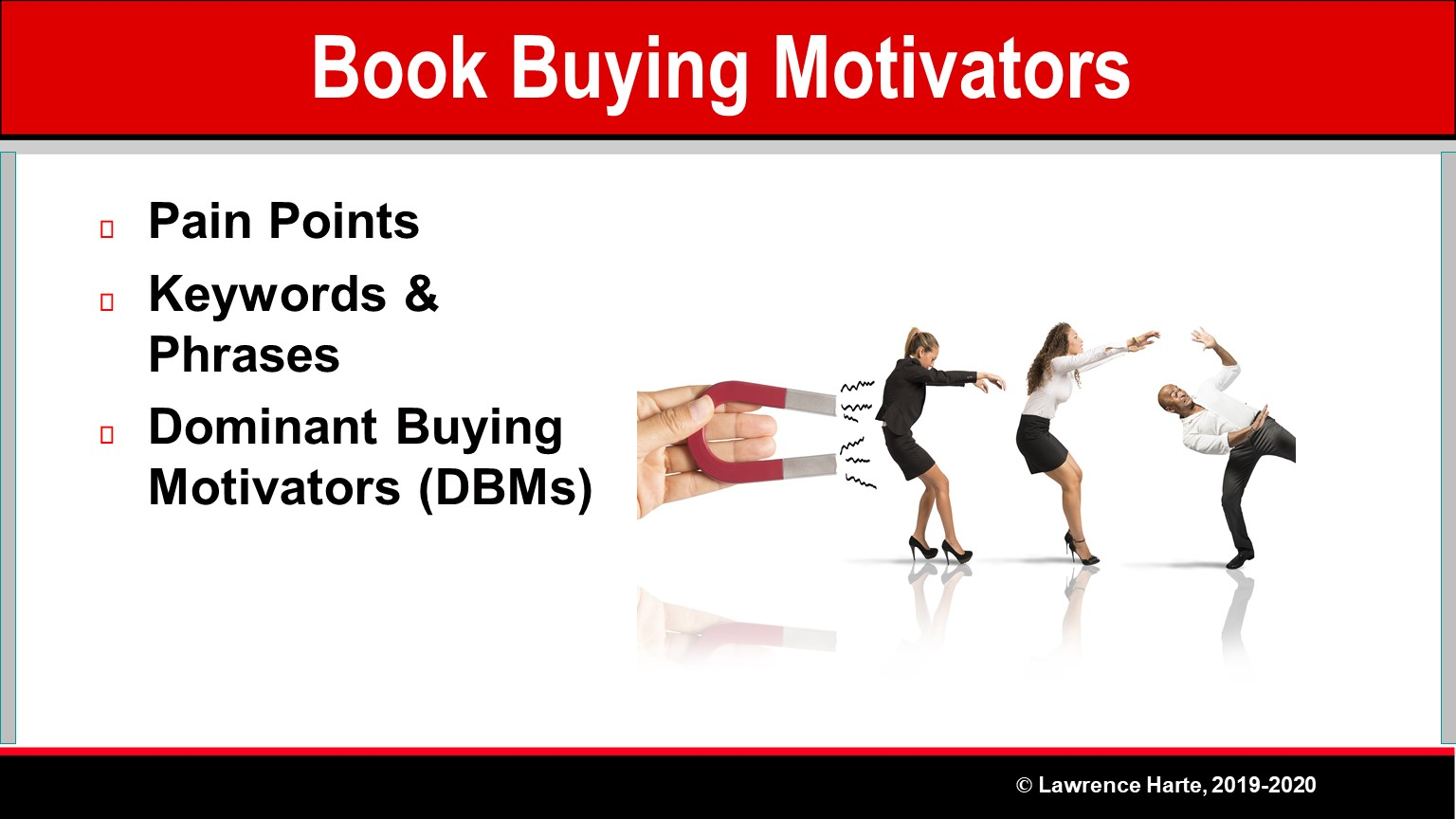 Book Pre-Launch Marketing Buying Motivators