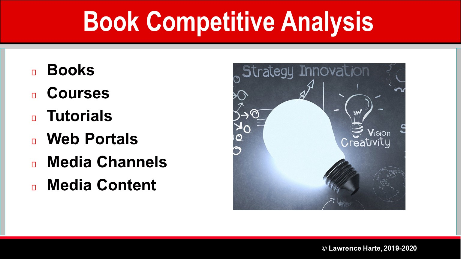 Book Pre-Launch Marketing Competitive Analysis
