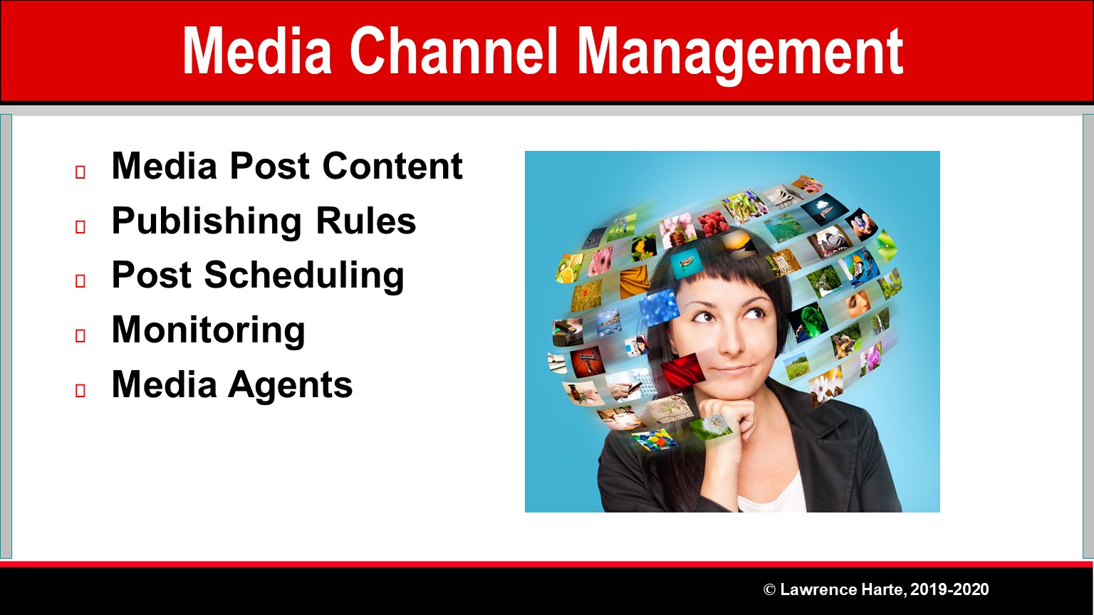 Book Pre-Launch Marketing Media Channel Management