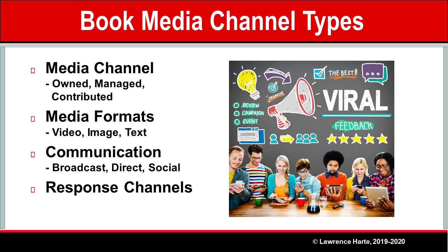 Book Pre-Launch Marketing Media Channel Types