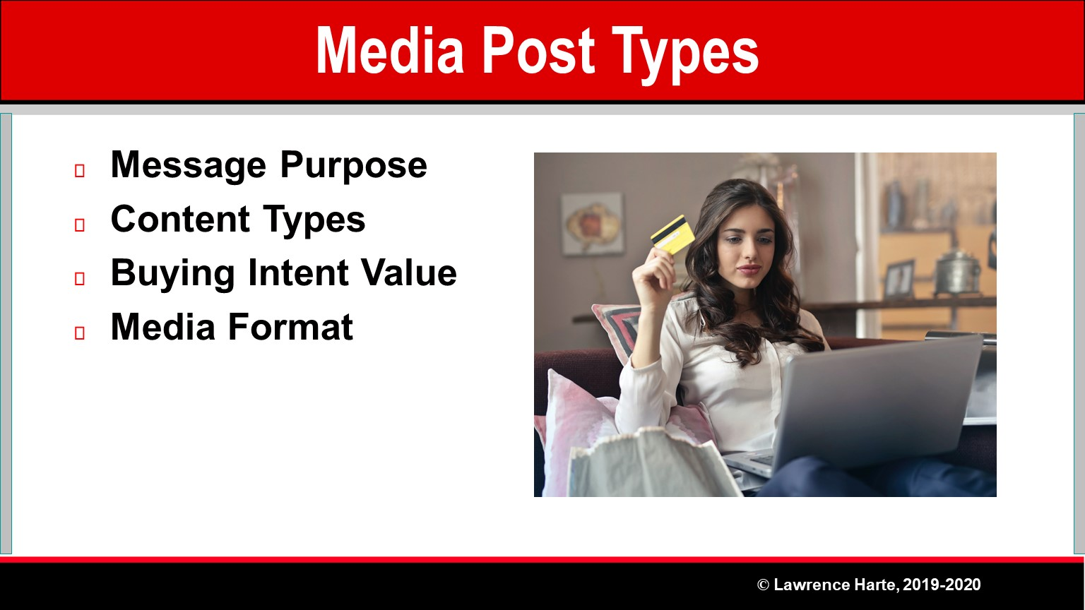 Book Pre-Launch Marketing Media Post Types