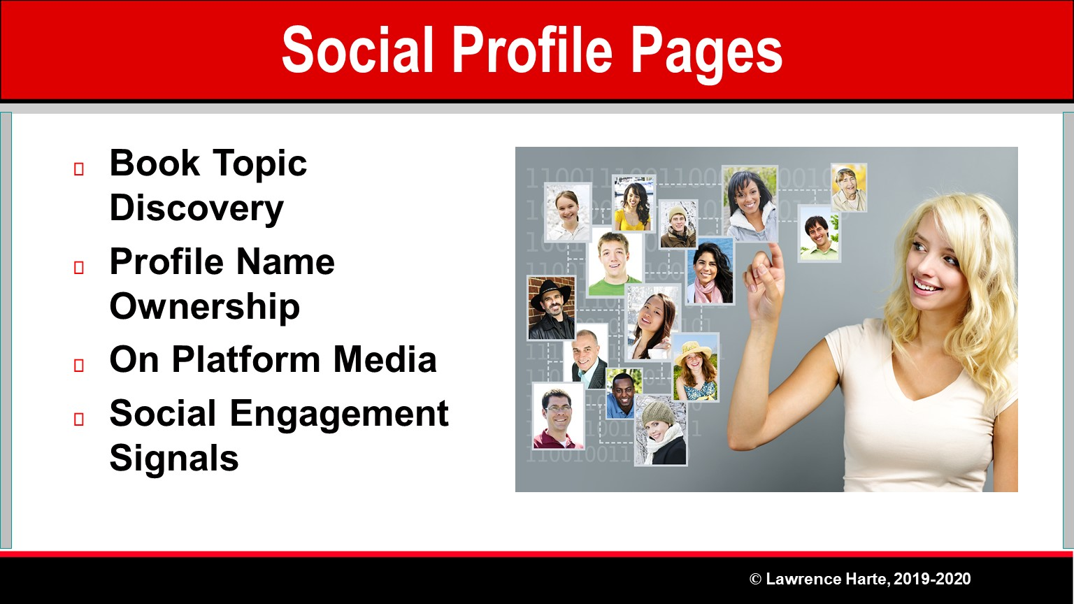 Book Pre-Launch Marketing Social Profile Pages