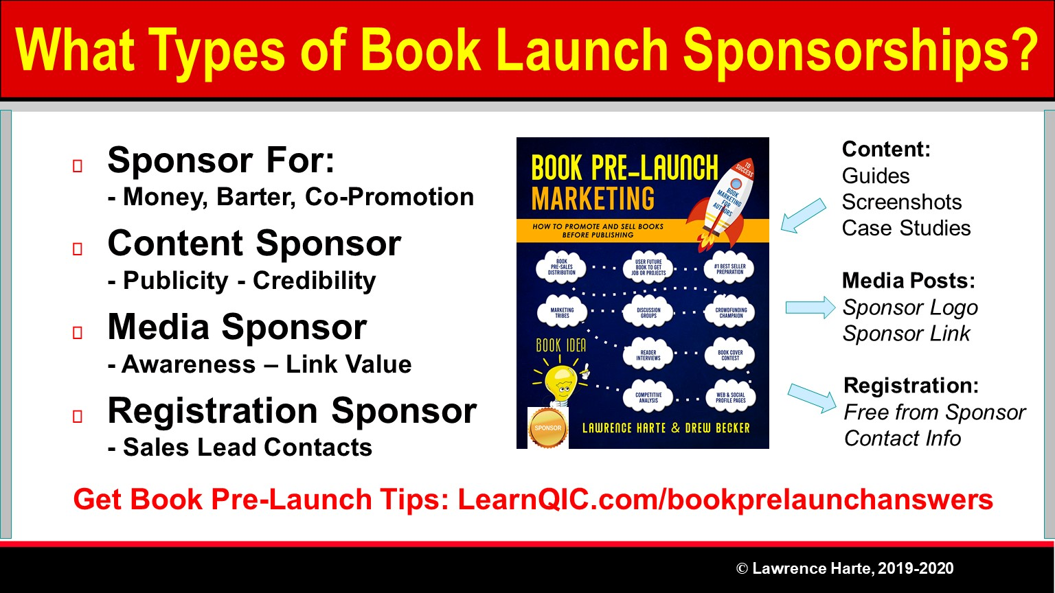 What are the Types of Book Launch Sponsorships?